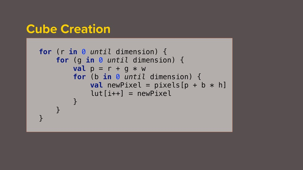 Cube Creation for (r in 0 until dimension) { fo...