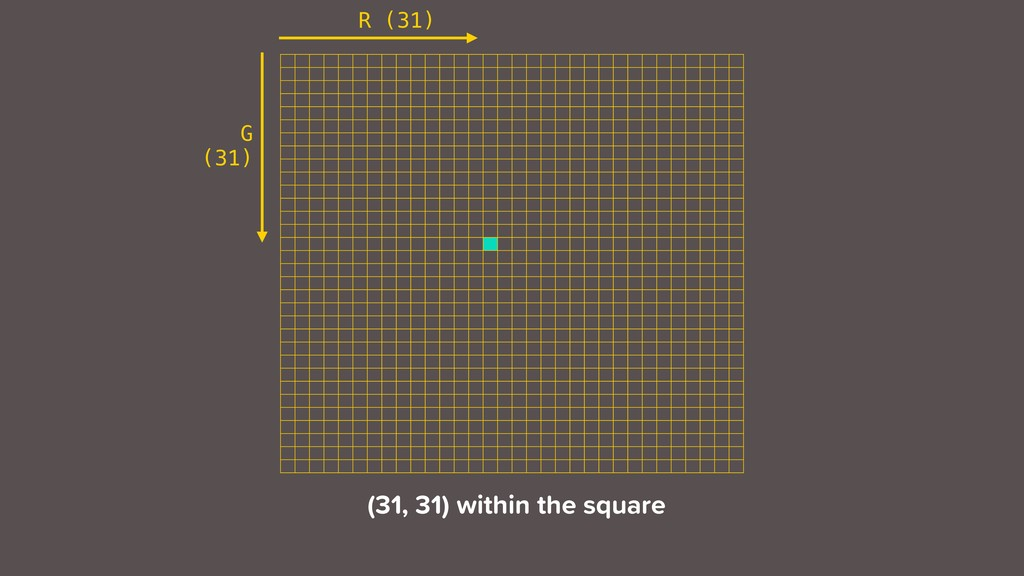 R (31) G (31) (31, 31) within the square
