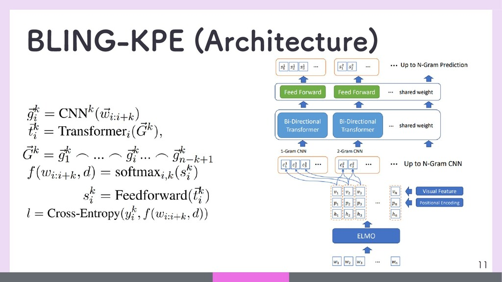 BLING-KPE (Architecture) 11