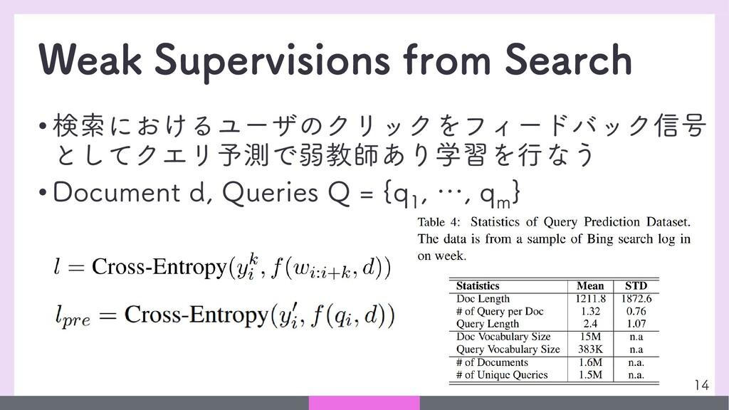Weak Supervisions from Search • 検索におけるユーザのクリックを...
