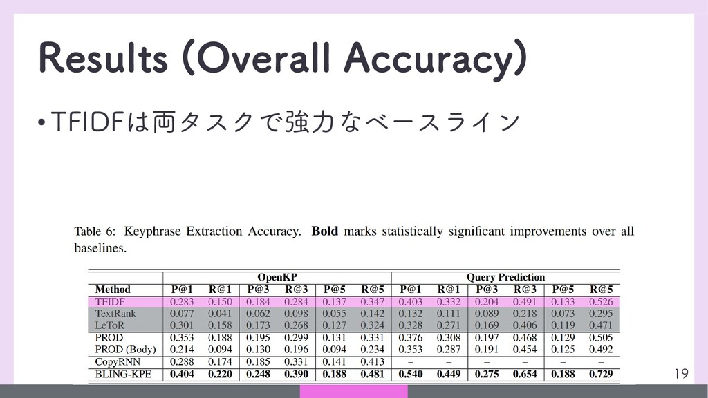 Results (Overall Accuracy) • TFIDFは両タスクで強力なベースラ...