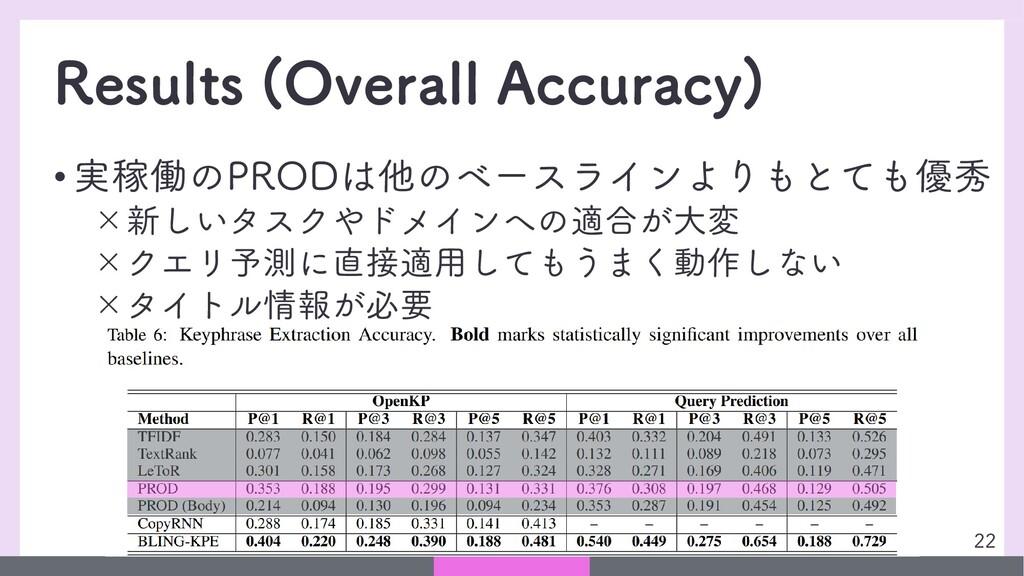Results (Overall Accuracy) • 実稼働のPRODは他のベースラインよ...