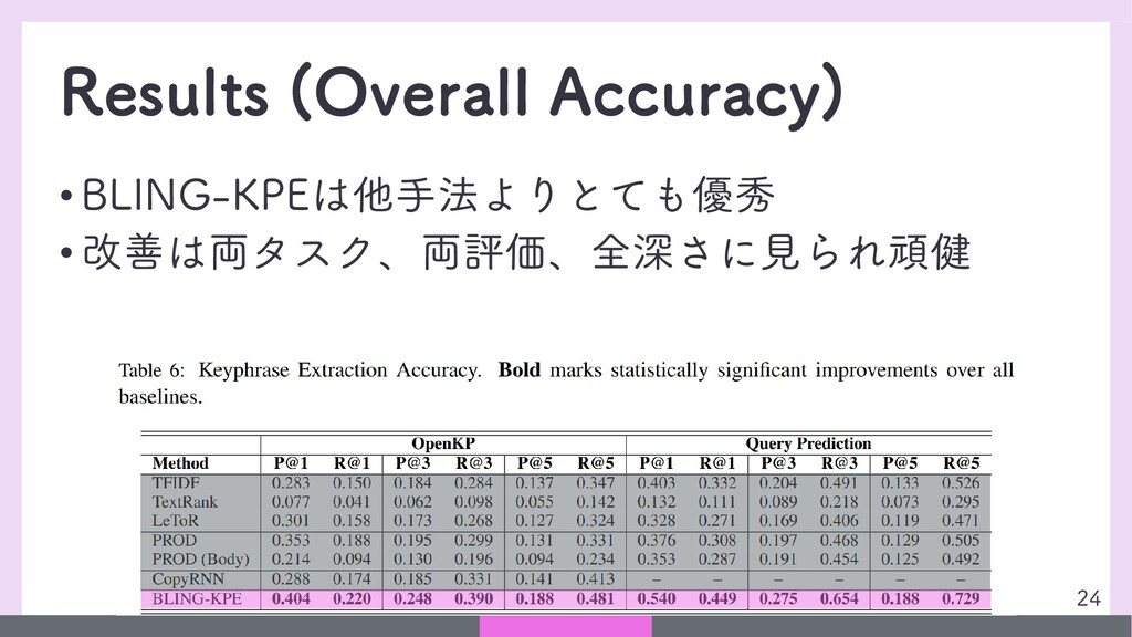 Results (Overall Accuracy) • BLING-KPEは他手法よりとても...