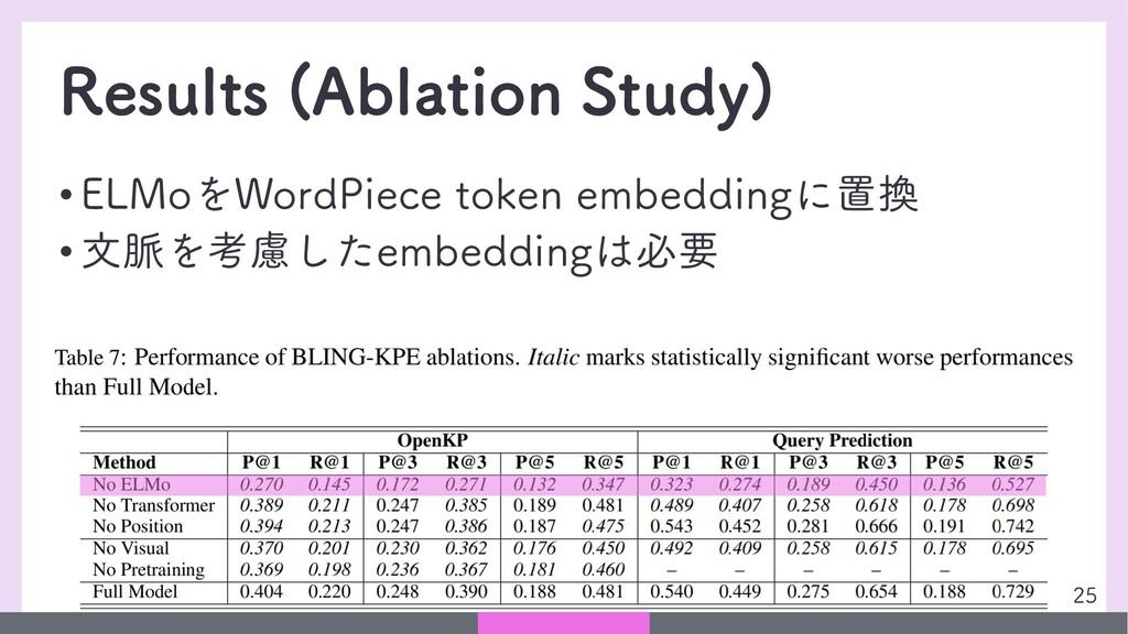 Results (Ablation Study) • ELMoをWordPiece token...