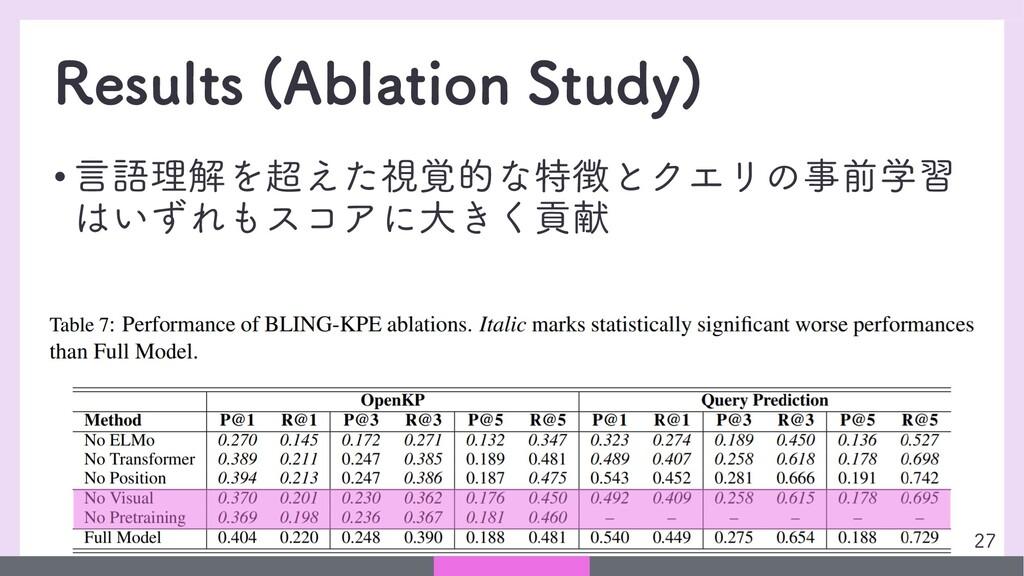 Results (Ablation Study) • 言語理解を超えた視覚的な特徴とクエリの事...