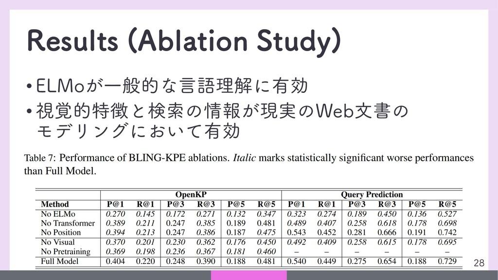 Results (Ablation Study) • ELMoが一般的な言語理解に有効 • 視...