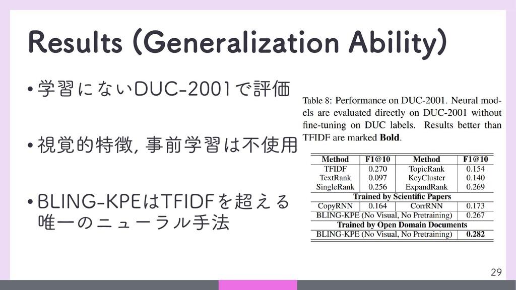 Results (Generalization Ability) • 学習にないDUC-200...