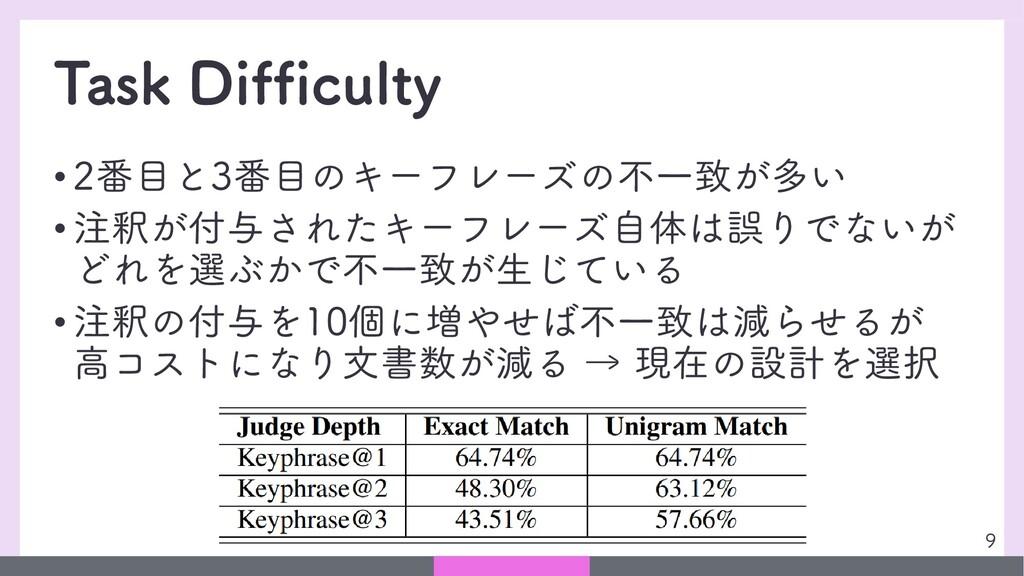 Task Difficulty • 2番目と3番目のキーフレーズの不一致が多い • 注釈が付与...