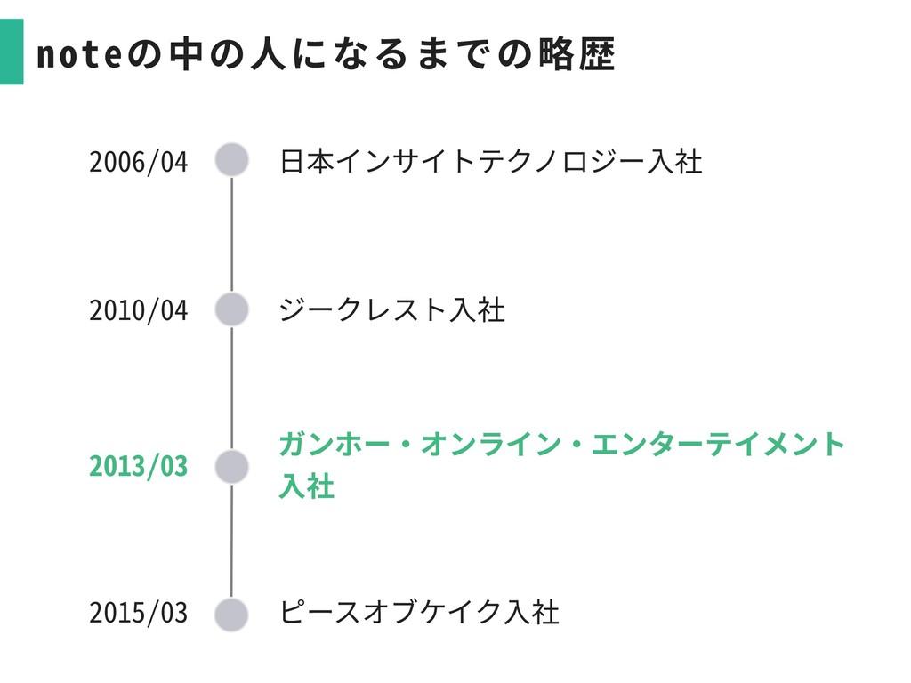 noteの中の⼈になるまでの略歴 2006/04 ⽇本インサイトテクノロジー⼊社 2010/0...