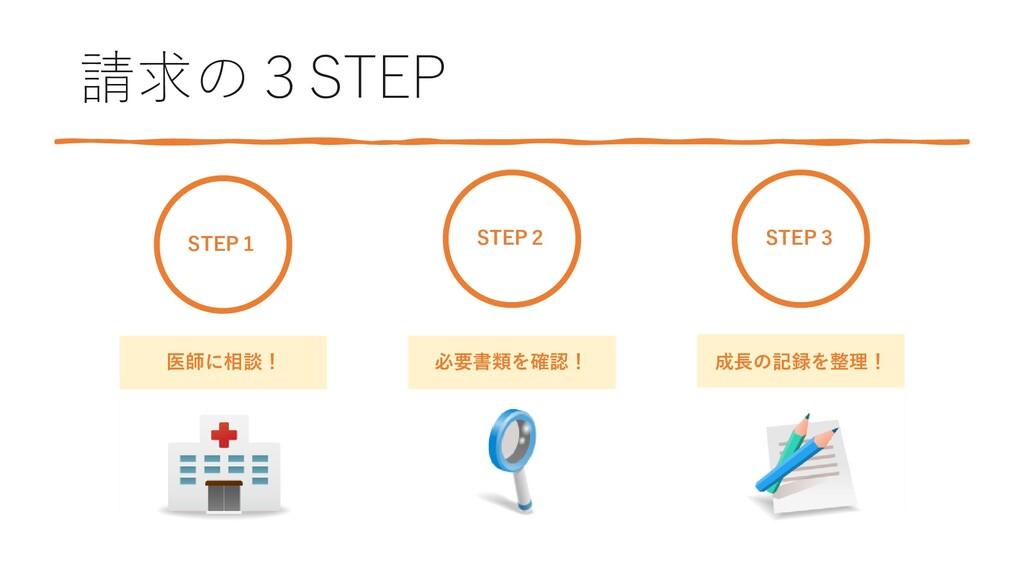 請求の3STEP STEP1 STEP2 STEP3 医師に相談! 成長の記録を整理! 必要書...