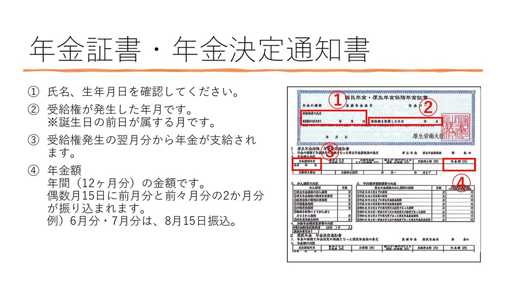 年金証書・年金決定通知書 ① 氏名、生年月日を確認してください。 ② 受給権が発生した年月です...
