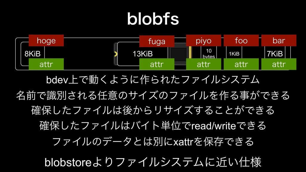 CMPCGT 8KiB 13KiB 10 bytes 1KiB bdev্Ͱಈ͘Α͏ʹ࡞ΒΕͨ...