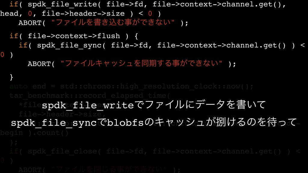 if( spdk_file_write( file->fd, file->context->c...