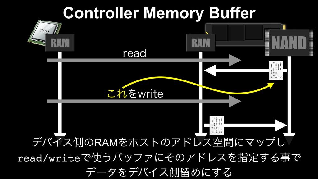 Controller Memory Buffer SFBE σόΠεଆͷRAMΛϗετͷΞυϨ...