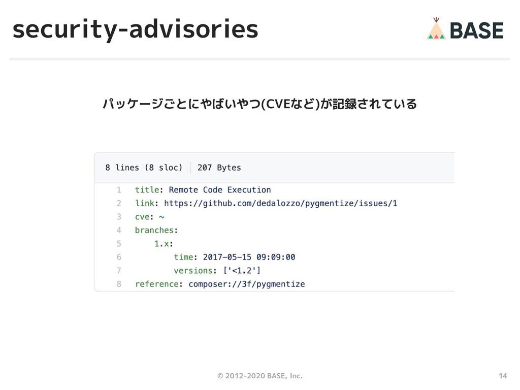 14 © 2012-2020 BASE, Inc. security-advisories パ...