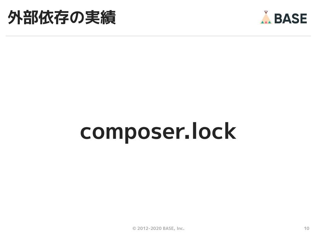 10 © 2012-2020 BASE, Inc. 外部依存の実績 composer.lock