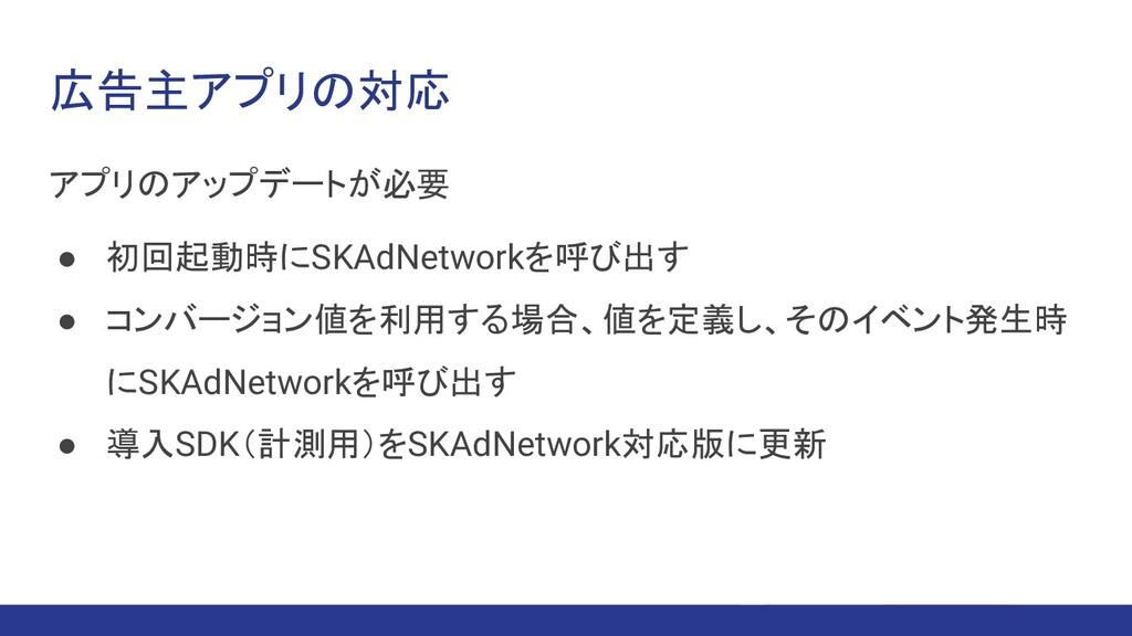 広告主アプリの対応 アプリのアップデートが必要 ● 初回起動時にSKAdNetworkを呼び出...
