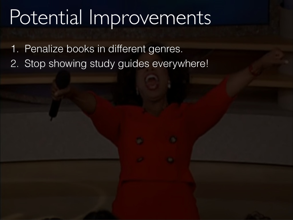 Potential Improvements 1. Penalize books in dif...