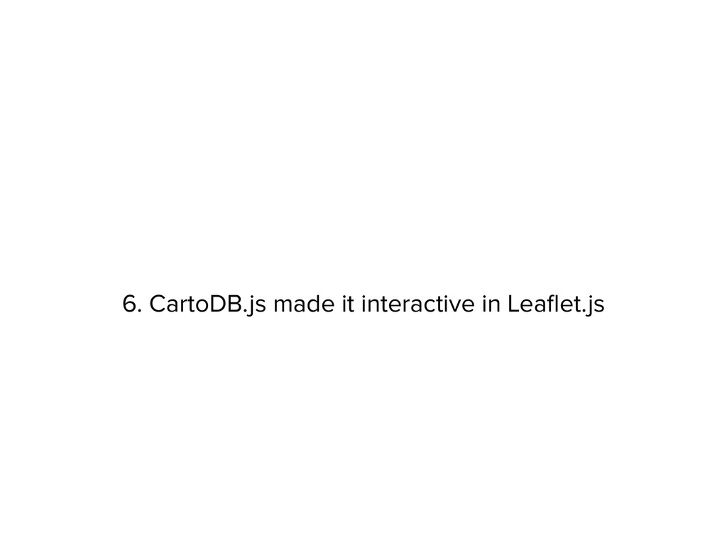 6. CartoDB.js made it interactive in Leaflet.js
