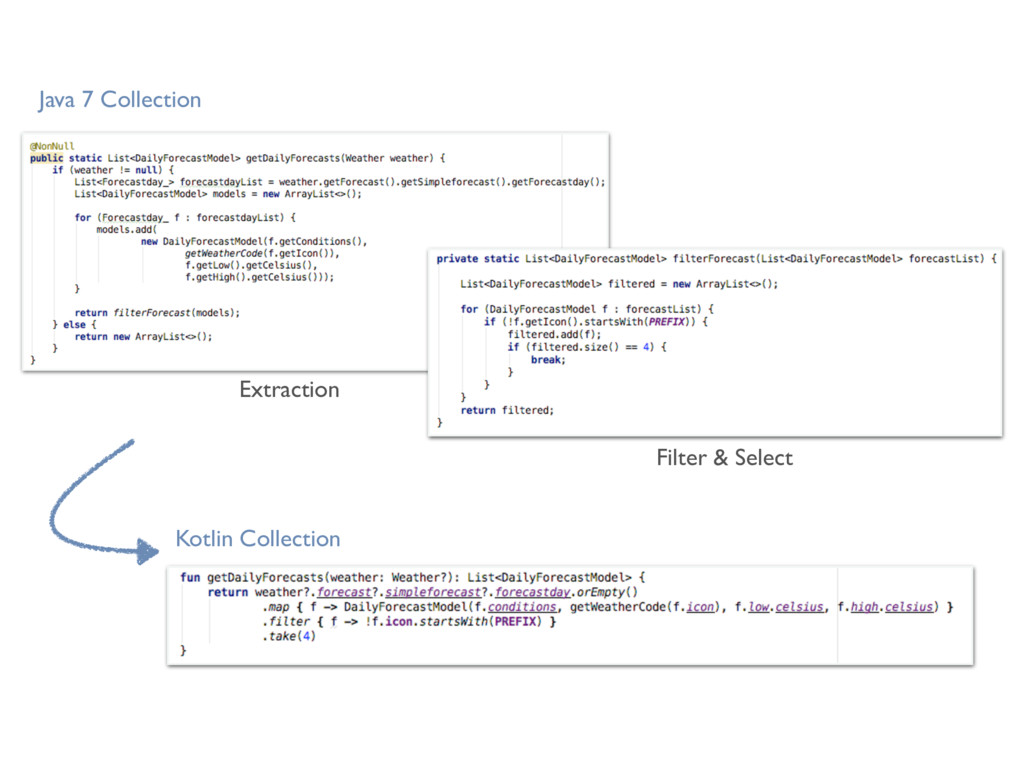 Kotlin Collection Java 7 Collection Extraction ...