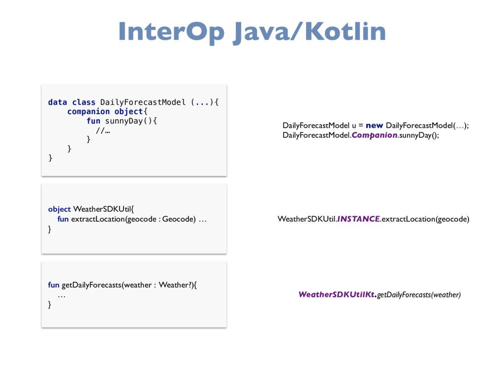 InterOp Java/Kotlin data class DailyForecastMod...