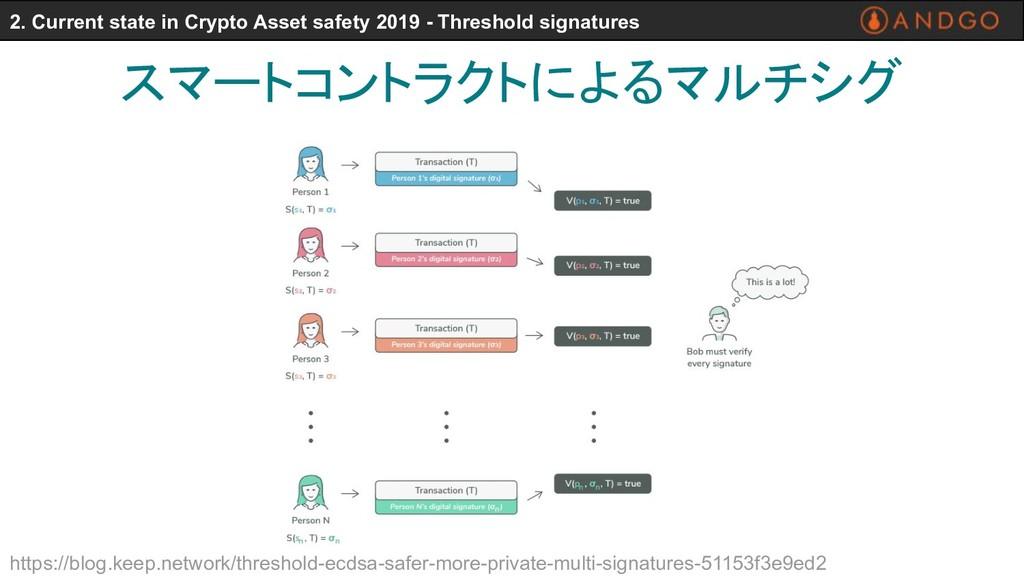 https://blog.keep.network/threshold-ecdsa-safer...