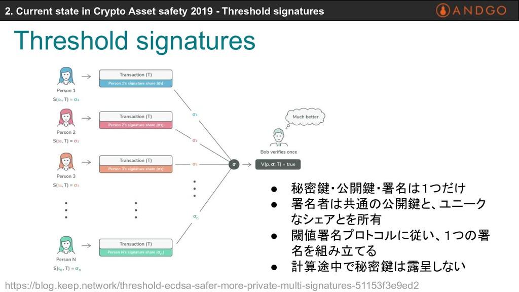 Threshold signatures ● 秘密鍵・公開鍵・署名は1つだけ ● 署名者は共通...
