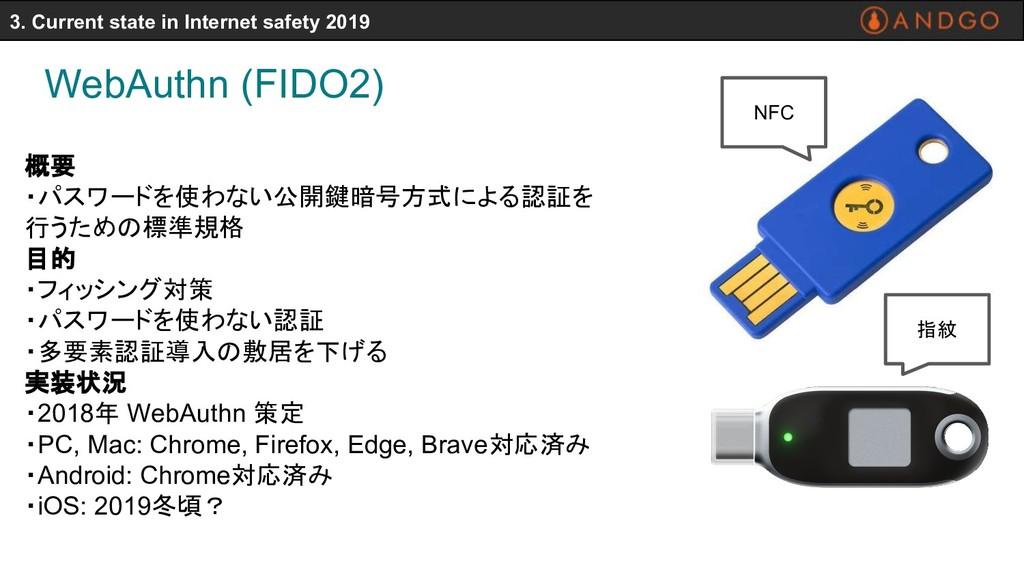 WebAuthn (FIDO2) 3. Current state in Internet s...
