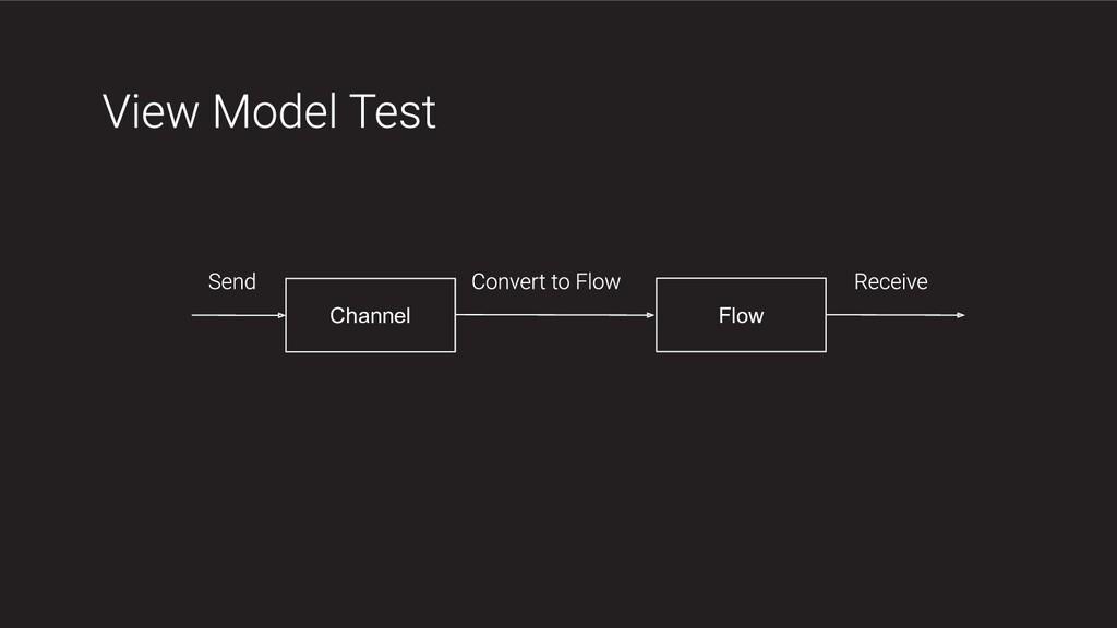 Flow Channel