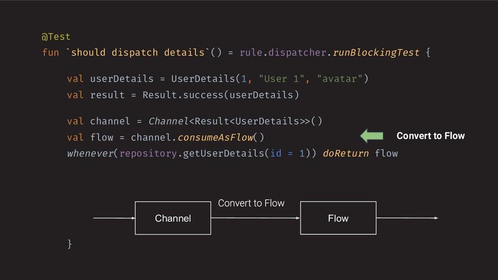 @Test fun `should dispatch details`() = rule.di...