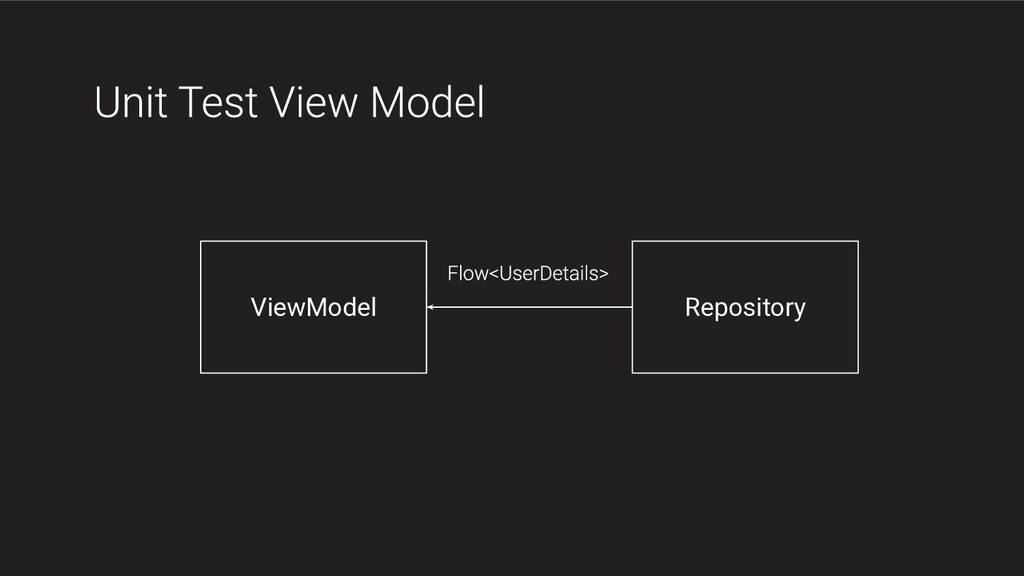 ViewModel Repository