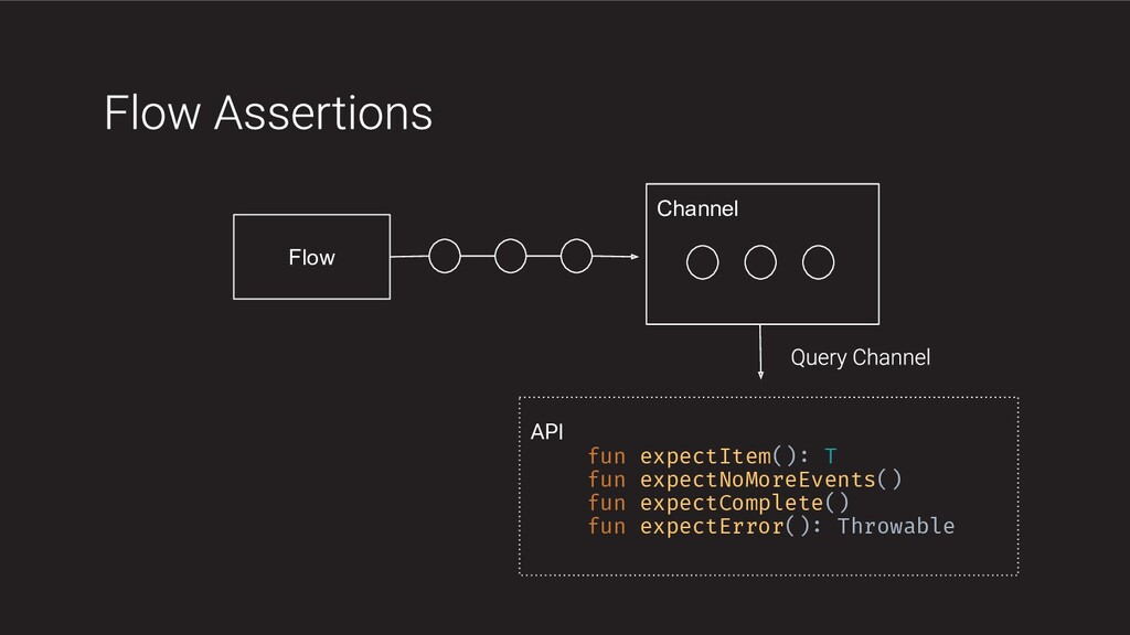 Flow Channel API fun expectItem(): T fun expect...