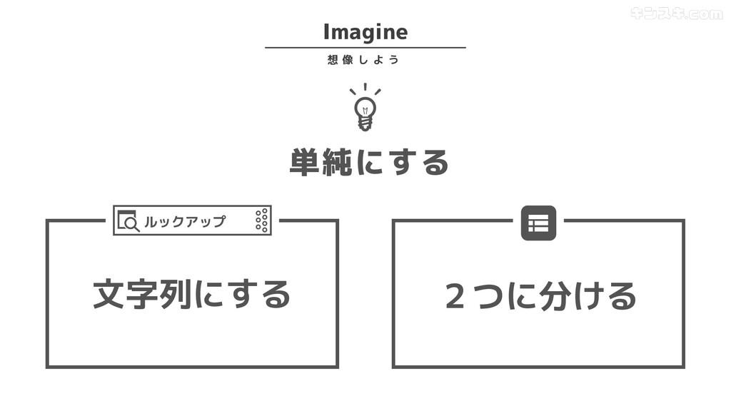 ルックアップ 単純にする 文字列にする 2つに分ける Imagine 想 像 し よ う