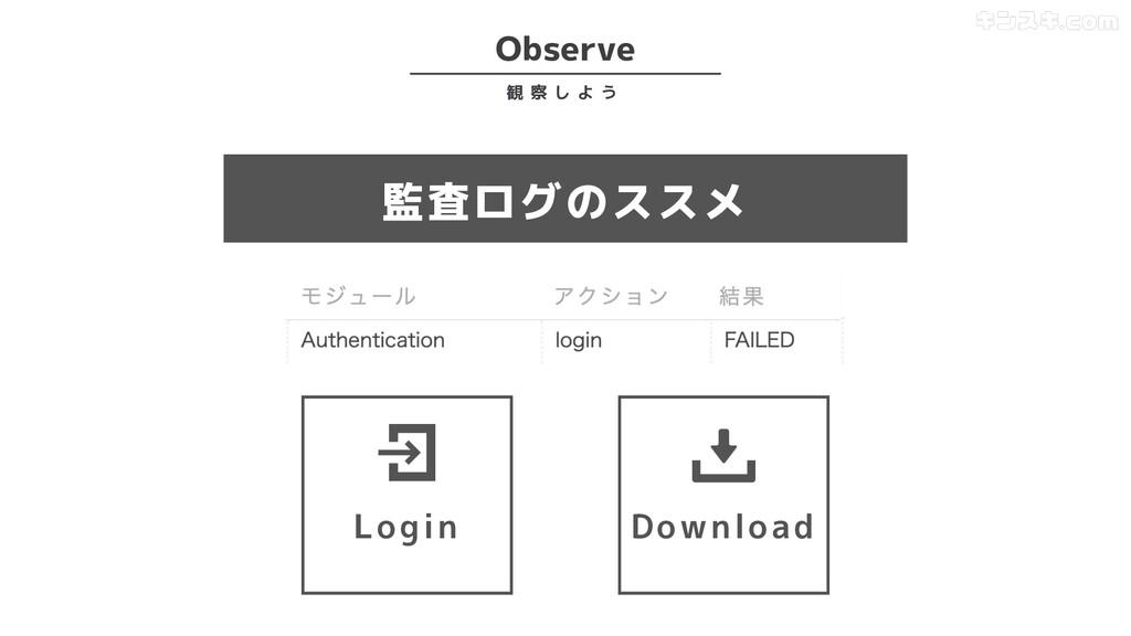 監査ログのススメ Download Login Observe 観 察 し よ う