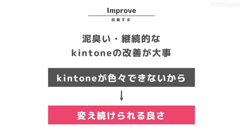 泥臭い・継続的な kintoneの改善が大事 kintoneが色々できないから 変え続けられる...