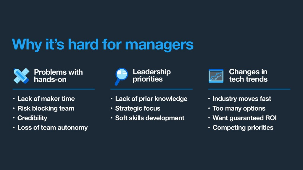 Problems with  hands-on Leadership  prioritie...