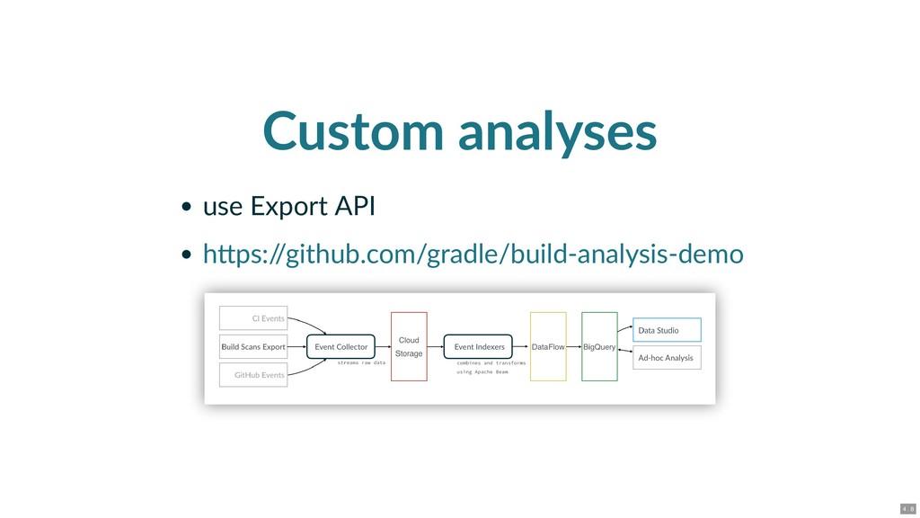 Custom analyses use Export API h ps:/ /github.c...