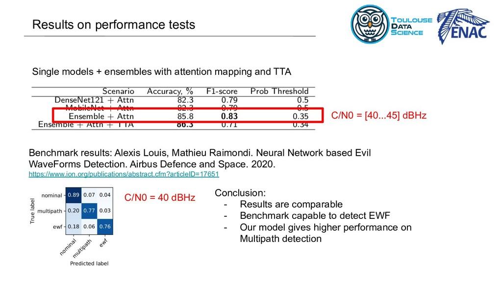 C/N0 = [40...45] dBHz Benchmark results: Alexis...