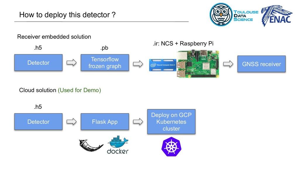 Detector Tensorflow frozen graph .h5 .pb .ir: N...