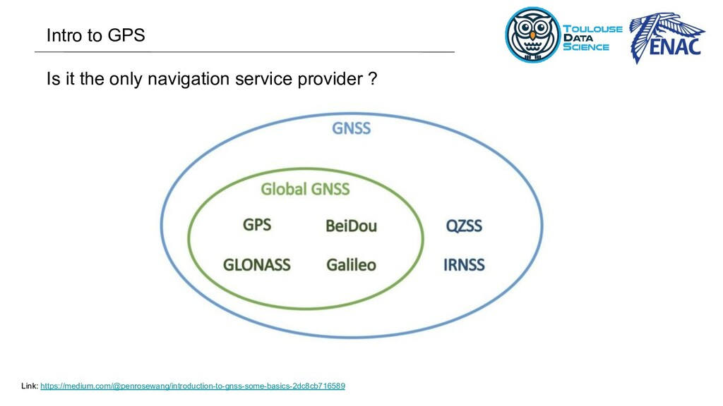 Intro to GPS Is it the only navigation service ...