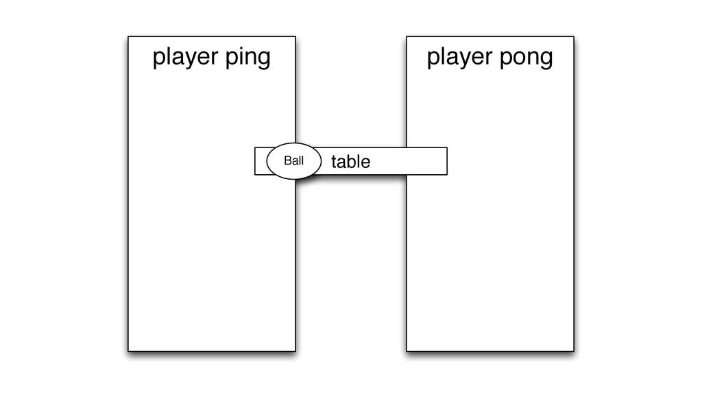 player pong player ping table Ball