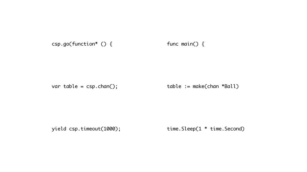 csp.go(function* () { func main() { var table =...