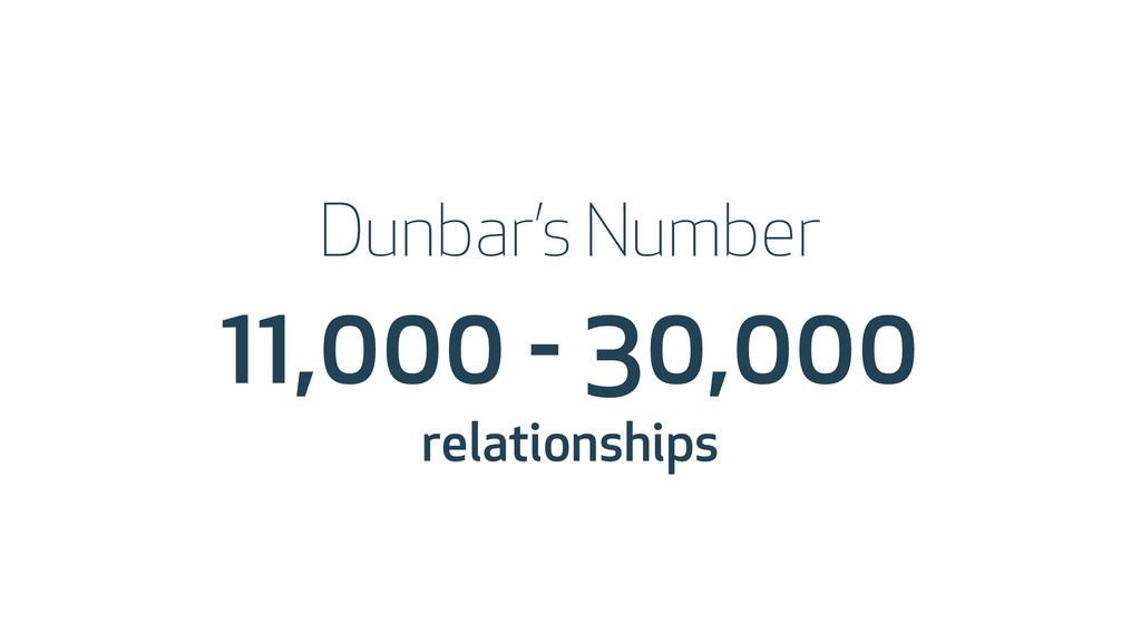 11,000 - 30,000 relationships Dunbar's Number