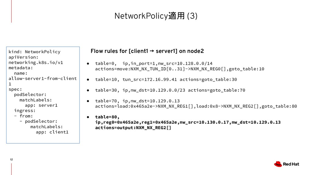 NetworkPolicy適用 (3) 12 ● table=0, ip,in_port=1,...