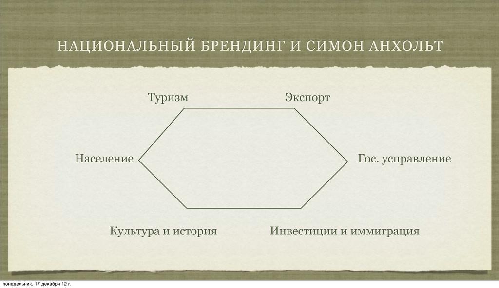 НАЦИОНАЛЬНЫЙ БРЕНДИНГ И СИМОН АНХОЛЬТ Туризм Эк...