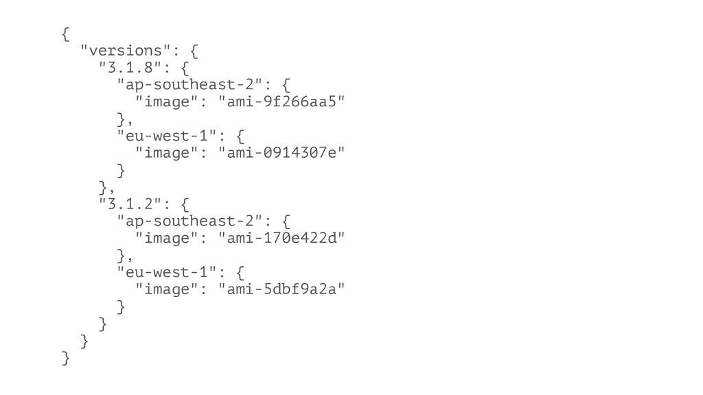 "{ ""versions"": { ""3.1.8"": { ""ap-southeast-2"": { ..."