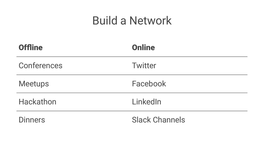 Build a Network Offline Online Conferences Twitt...