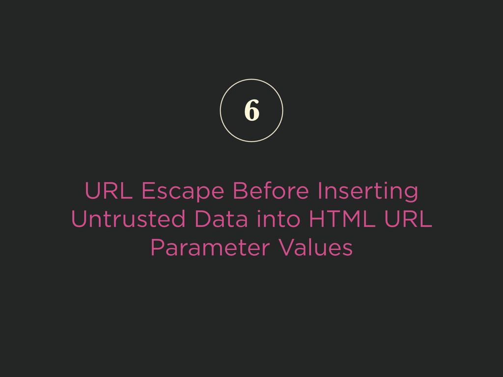 URL Escape Before Inserting Untrusted Data into...