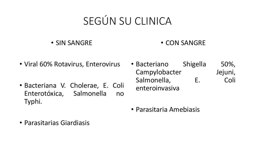 SEGÚN SU CLINICA • SIN SANGRE • Viral 60% Rotav...