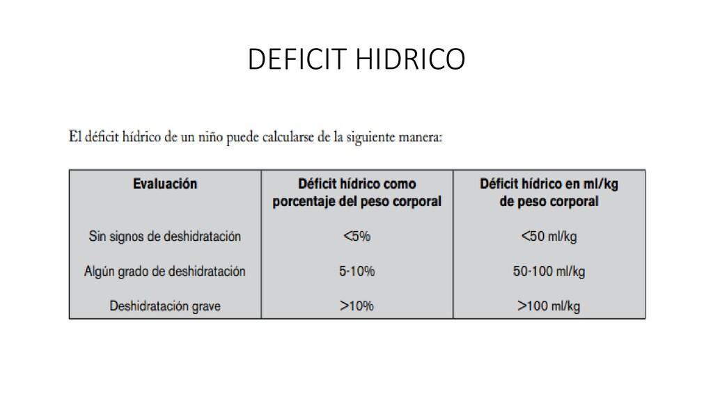 DEFICIT HIDRICO